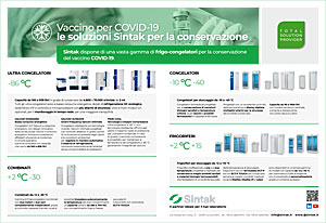 Soluzioni per la conservazione dei vaccini covid-19